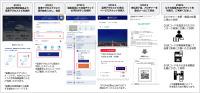 ANA、空港アクセスナビの予約決済機能を拡充の画像