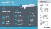 ニュース画像 4枚目:A330-900 MTOW 251トン インフォグラフィックス
