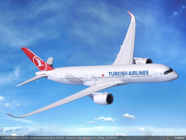 ニュース画像 1枚目:ターキッシュ・エアラインズ A350 イメージ