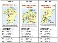 ニュース画像:どこかにマイル旅行者向け、マイル特典「JR九州フリーきっぷ」が拡充