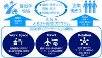 ニュース画像:ANA、自治体のワーケーション商品開発を総合サポート