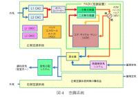 ニュース画像 2枚目:空調系統図