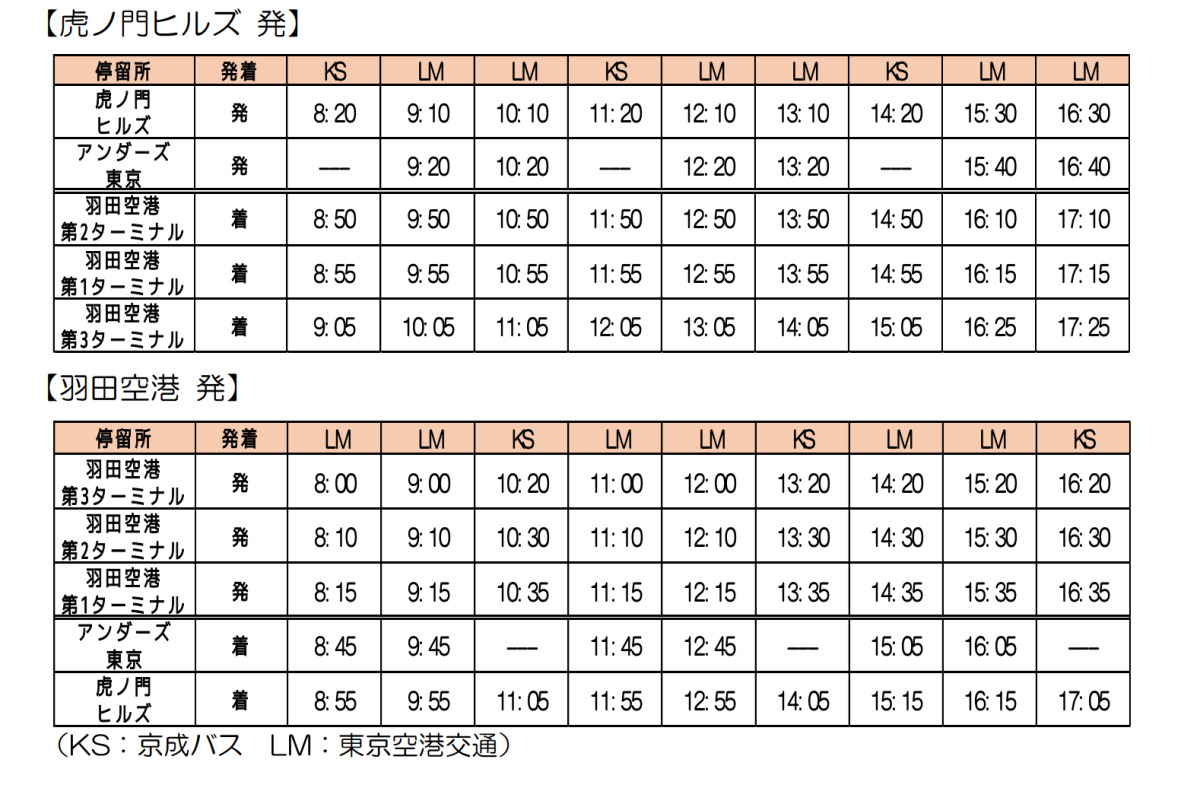 ニュース画像 1枚目:高速バス 虎ノ門ヒルズ/羽田空港線 時刻表