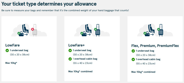ニュース画像 1枚目:ノルウェー・エアシャトル 機内持込手荷物規則