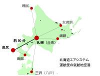 北海道エアシステム、夏に札幌・丘珠/奥尻線 直行便で移動時間半分にの画像