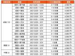 ニュース画像 2枚目:ジェットスター・ジャパン、2021年夏期スケジュール 1月21日販売開始路線