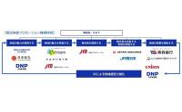ニュース画像:JAL、持続可能な観光地経営めざす「観光映像プロモーション機構」設立