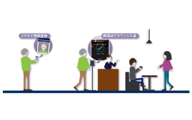 ニュース画像 1枚目:JAL 鹿児島空港で顔認証によるラウンジ入室 実証実験