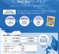 ニュース画像:ANA・JR北海道、電車乗り放題オプション「道北フリーパス」発売