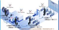 ニュース画像:成田・羽田空港、顔認証搭乗で実証実験 JAL・ANAも協力