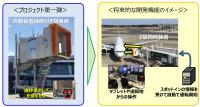 ニュース画像:成田空港、完全自動運転めざし第1弾の改良型搭乗橋 運用開始