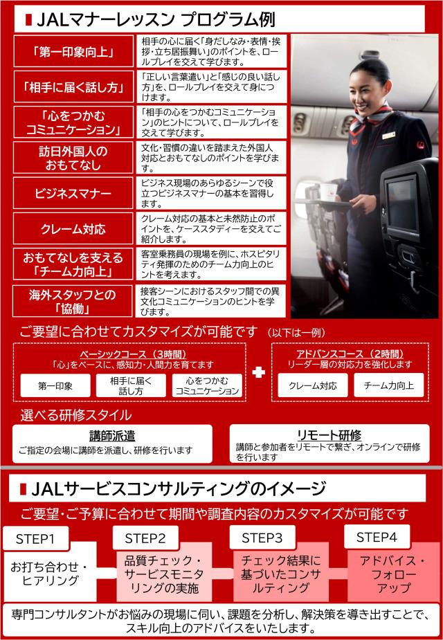 ニュース画像 1枚目:JALマナーレッスン プログラムのイメージ