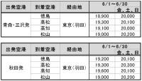 ニュース画像 4枚目:JAL乗継割引28設定運賃:2021年6月1日~6月30日搭乗分