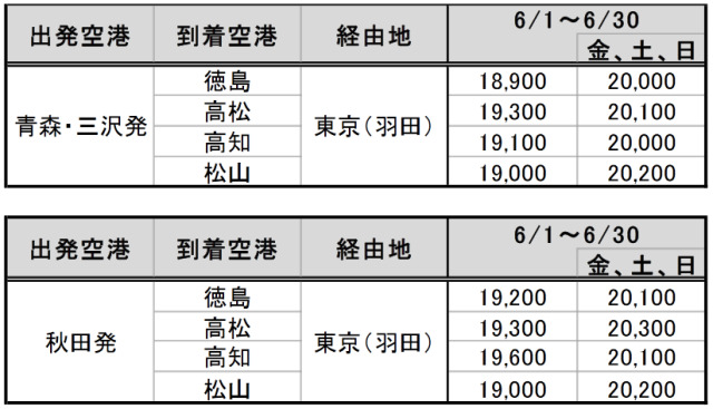 ニュース画像 3枚目:JAL乗継割引28設定運賃:2021年6月1日~6月30日搭乗分