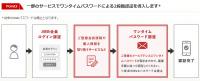 ニュース画像 3枚目:JMB、ワンタイムパスワードによる2段階認証の流れ