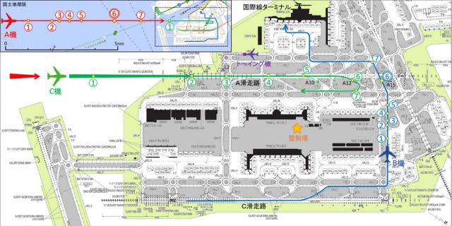 ニュース画像 1枚目:事案発生時の各機の位置