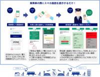 ニュース画像:ANA空港アクセスナビ、東京モノレールの検索・予約決済を開始