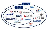 ニュース画像:成田空港医薬品輸送コミュニティ、CEIV Pharma認証 第2弾取得へ