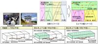 ニュース画像:航空路管制の空域上下分離、西日本で2022年度スタート