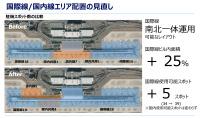 ニュース画像:関空、大阪・関西万博にあわせ国際線旅客数 年4,000万人まで向上