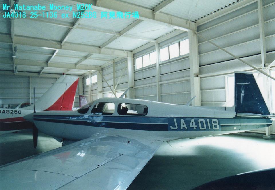 Sorakara_gonさんの日本個人所有 Mooney M20 (JA4018) 航空フォト