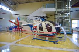 航空フォト:JA9053 中日新聞社 Hughes 369